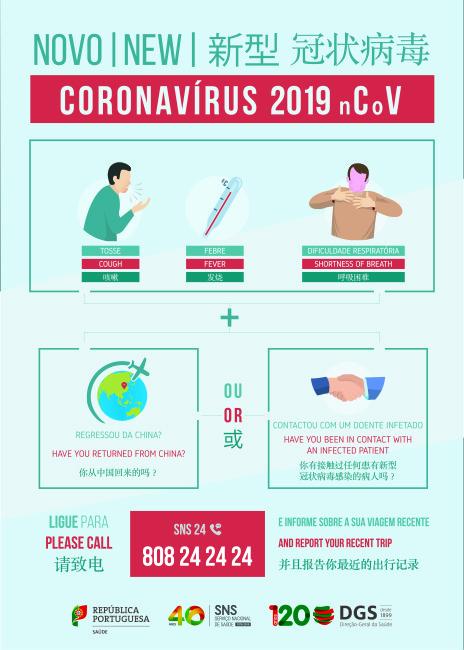 Infografia Coronavírus